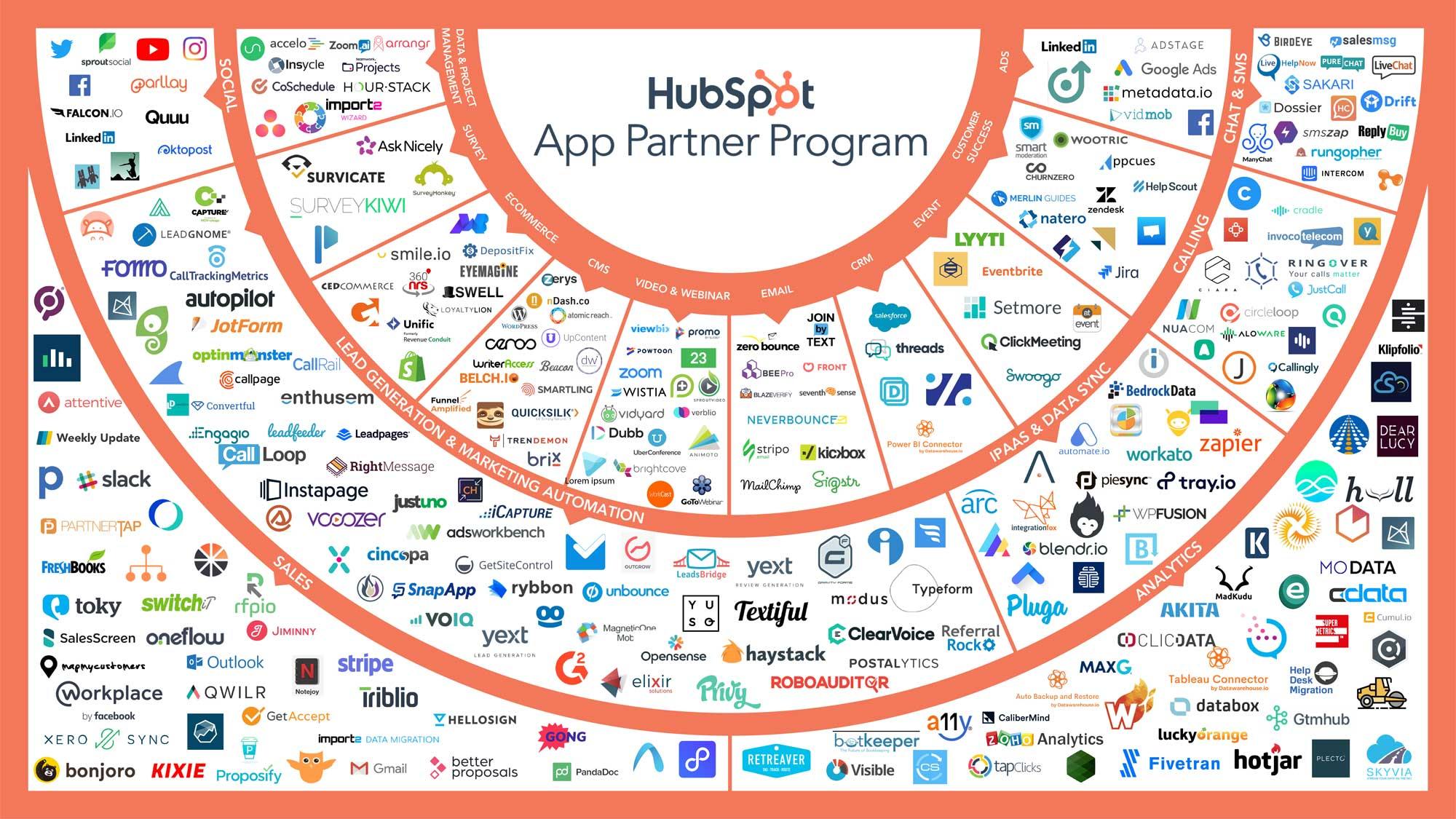 App-Partner-August-2019-V3